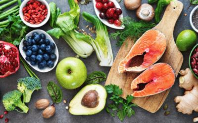 Het belang van het zuur-base evenwicht + een voedingslijst